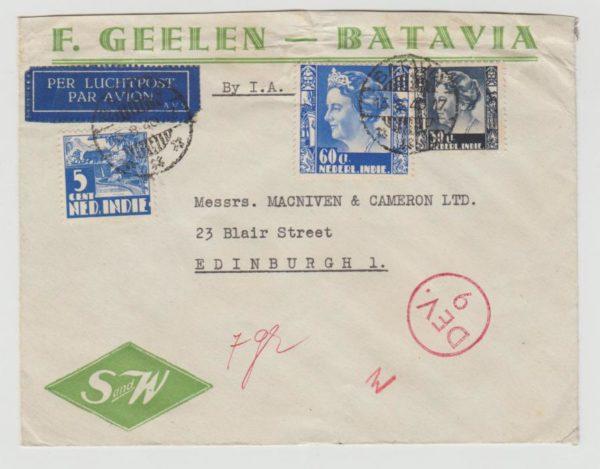 Dutch East Indies to Scotland 1940